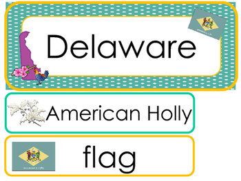 Delaware State Word Wall Bulletin Board Set. Geography Curriculum.