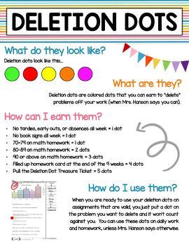 Deletion Dots Behavior Management Poster