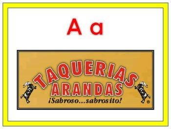 Delicious Alphabet A bilingual alphabet book with environmental print