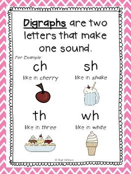 Delicious Digraphs: A Digraph Unit