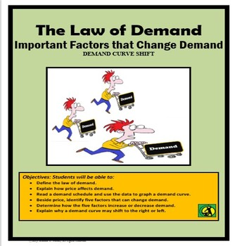 Supply and Demand, Law of Demand, Demand Shift, Economics