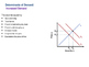 Demand - Economics - Microeconomics - PPT, Demand Curve Wo