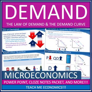 Demand, Law of Demand, Demand Curve PPT
