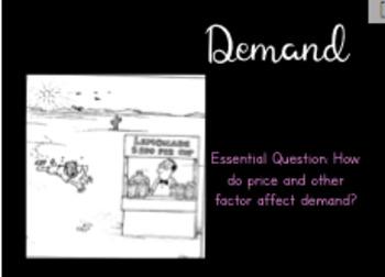 Demand PowerPoint