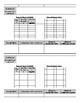 Demand & Supply Review Sheet