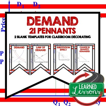 Demand Word Wall Pennants (Economics and Free Enterprise)