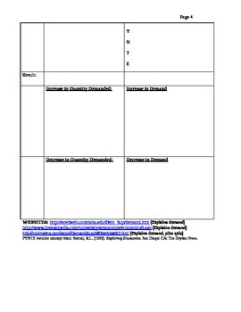 Economics: Demand Worksheets for Students