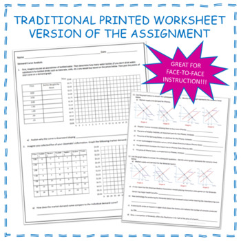 Demand, and Supply and Demand Worksheets PowerPoint 43 Graphing Problem Sets