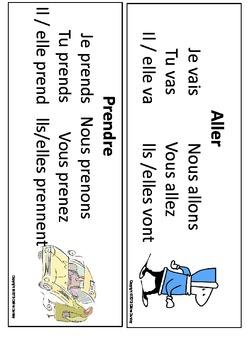 Demander son chemin mots clés et verbes