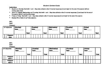 Demo Academic Data Sheet