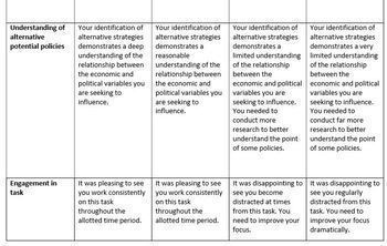 POLITICAL SIMULATION ASSIGNMENT