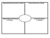 Democracy Frayer Model
