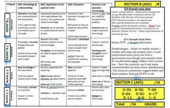 Democracy, Government and Politics TEST  GCSE CITIZENSHIP 9-1