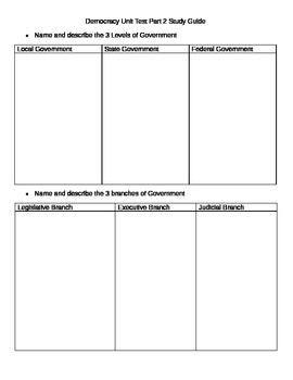 Democracy Unit Study Guide