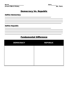 Democracy Vs. Republic Graphic Organizer