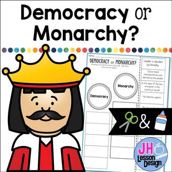 Democracy or Monarchy? Cut and Paste Sorting Activity