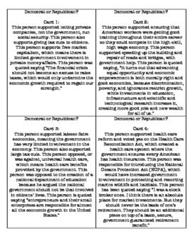 Democrat or Republican Politician Bio Analysis