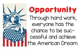 Democratic Ideals Posters