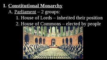 Democratic Reform in Britain PowerPoint