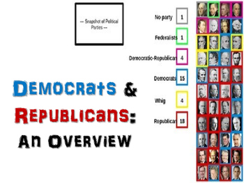 Democrats and Republicans: An overview