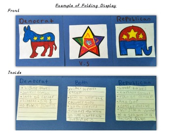 Democrats vs. Republican Politics Compare/Contrast Article w/ activities