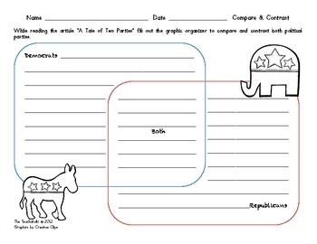 Democrats vs. Republican Politics Compare/Contrast Article w/ activities