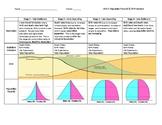Demographic Transition Model Handout