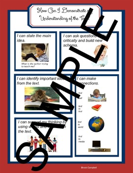 Demonstrating Knowledge Anchor Chart
