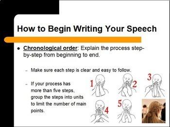 Demonstration Speech Lesson Plan Bundle (11 Items)