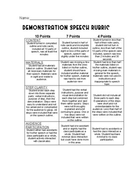 Demonstration Speech Rubric