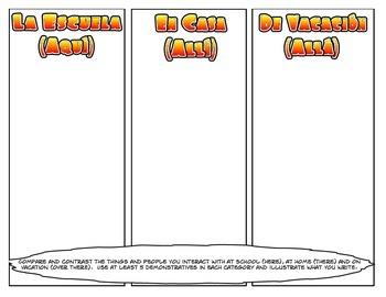 Spanish Demonstrative Adjective Cartoon Activities