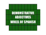 Spanish Demonstrative Adjective Wheel of Spanish