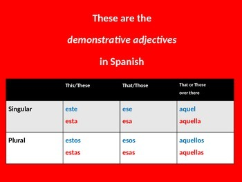 Demonstrative Adjectives Notes, Practice, Quiz, Review w Clothing for 2 lessons.