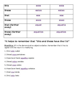 Demonstrative Adjectives Notes Sheet