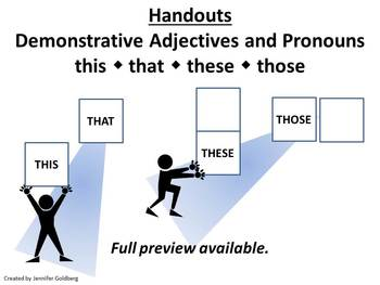ESL: Demonstrative Adjectives and Pronouns: This, That, These, Those - Handouts
