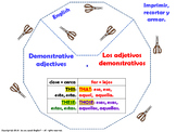 Demonstrative Adjectives in English