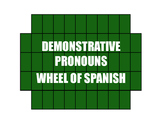 Spanish Demonstrative Pronoun Wheel of Spanish