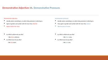 Demonstrative Pronouns PowerPoint Avancemos 2 2.1