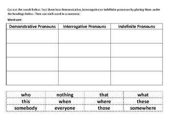 Demonstrative, interrogative and indefinite pronouns