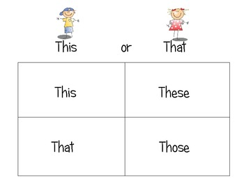 Demonstratives This That These and Those
