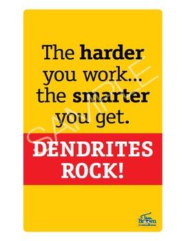 Dendrites Rock Poster