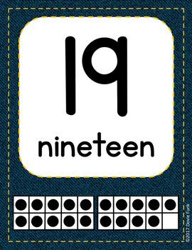 #roomdecor Classroom Decor Denim Classroom Number Posters