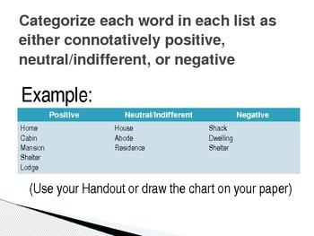 Denotation, Connotation, Diction, & Tone Activity Power Point