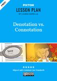Denotation vs. Connotation Activities: Emotional, Symbolic, Create Words