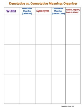 Denotative vs. Connotative Meanings Organizer