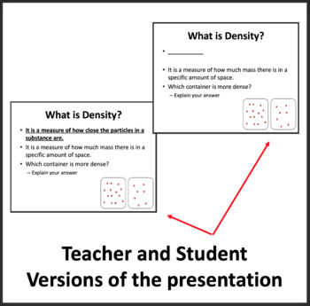 Density and Buoyancy PowerPoint Lesson, Notes, and Activity Package