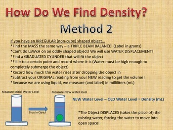 Density - A Complete lesson plan and Lab Activity!
