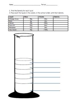 Density Column Bellringer