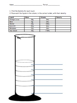 Density Column Bellringer
