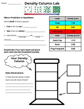 Density Column Lab by Kimberly Odenthal   Teachers Pay ...